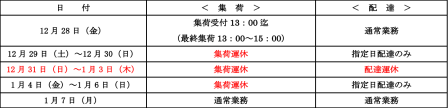 エコ配年末年始日程18-19